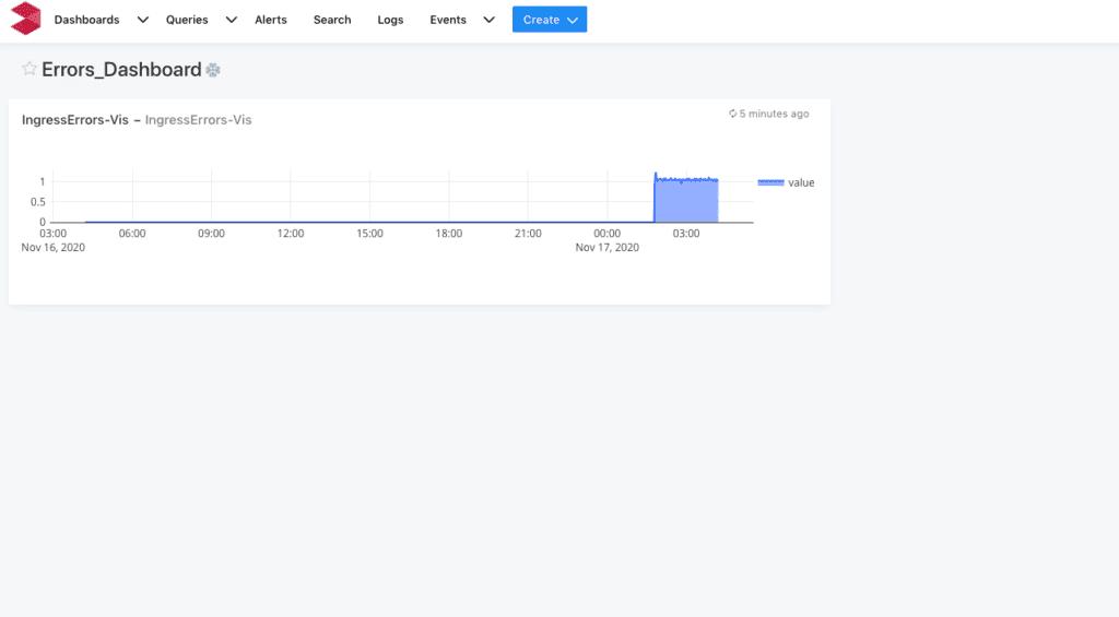 Visualize log2metrics in a dashboard