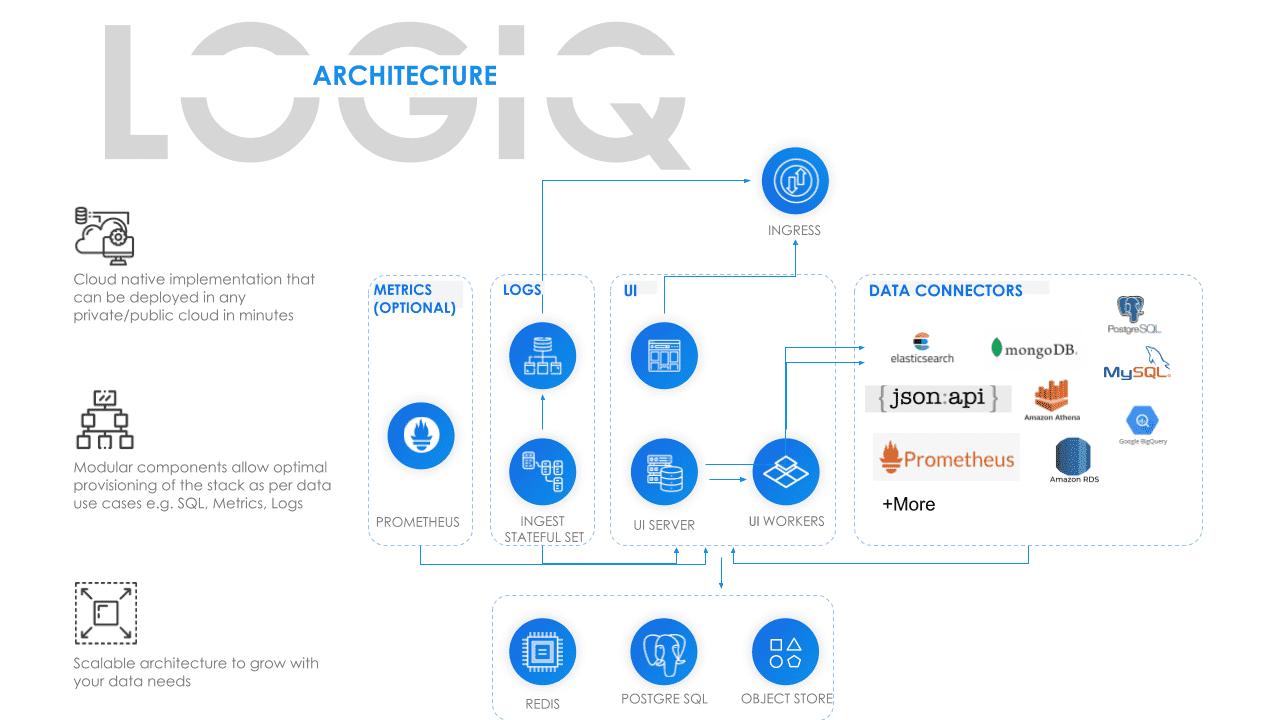 LOGIQ Observability Architecture