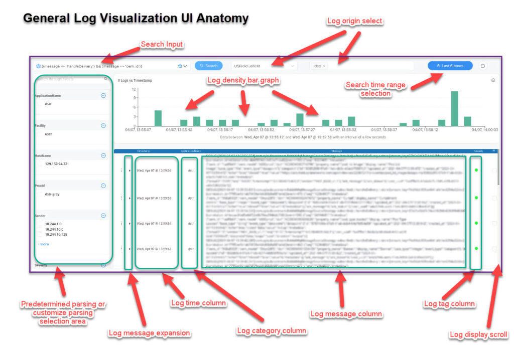 an ideal log visualization UI